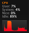 CPU-Auslastung: Flash 100% HTML5 35%